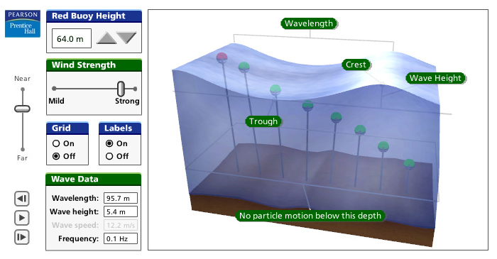 Interactive 3D Educational Simulations