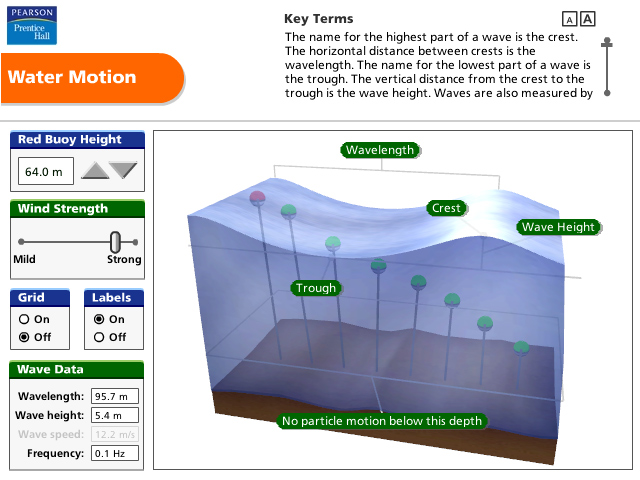 Water motion simulator helps students visualize how ocean waves work.