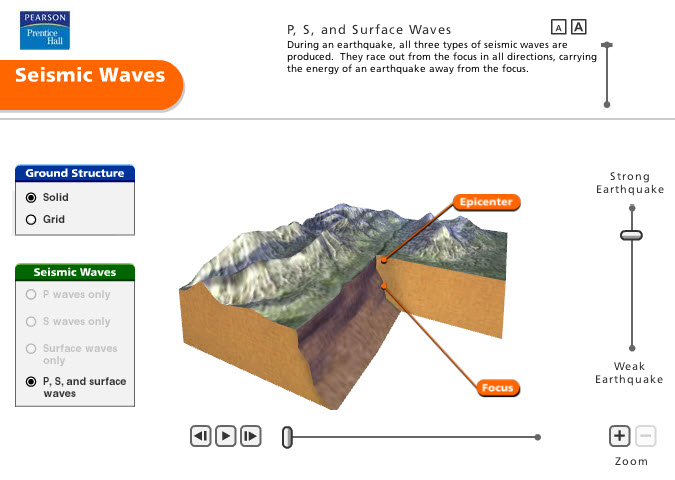 Seismic wave simulator demonstrates how the energy of an earthquake moves.