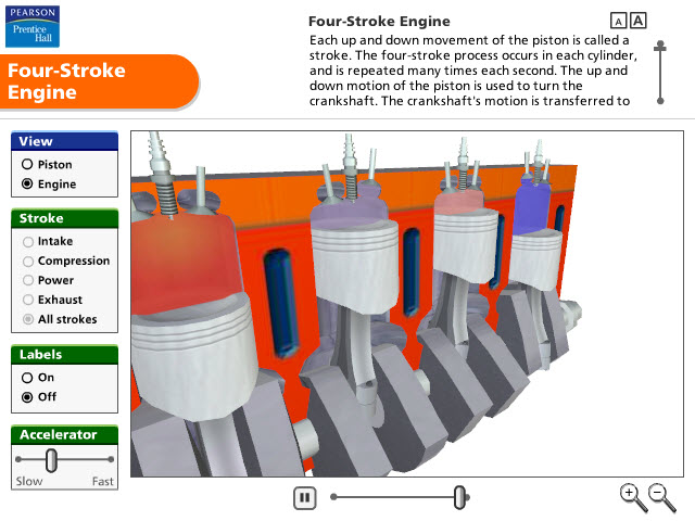 Pearson Education Virtual Science Experiments by ForgeFX Simulations, Four-Stroke Engine