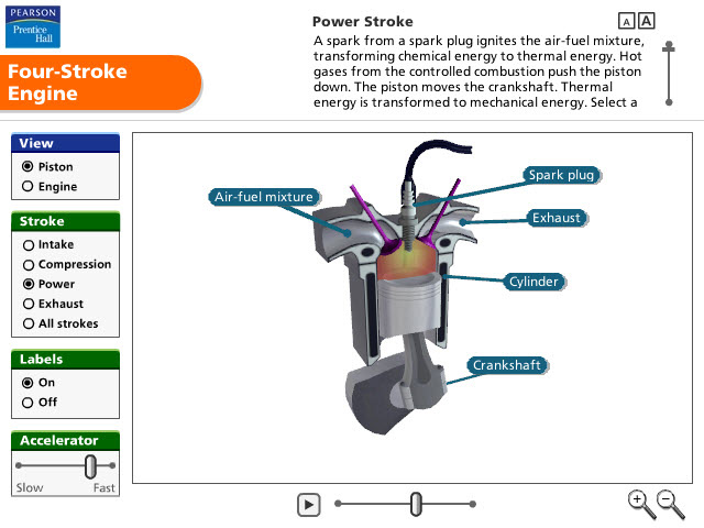 Pearson Education Virtual Science Experiments by ForgeFX Simulations, Four-Stroke Engine Simulator